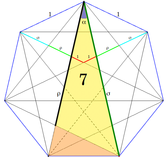 Golden Trisection and the heptagon